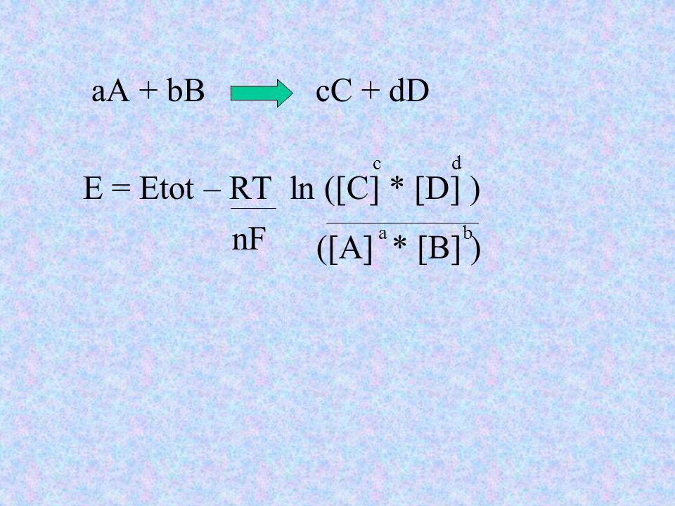 E = Etot – RT ln ([C] * [D] )